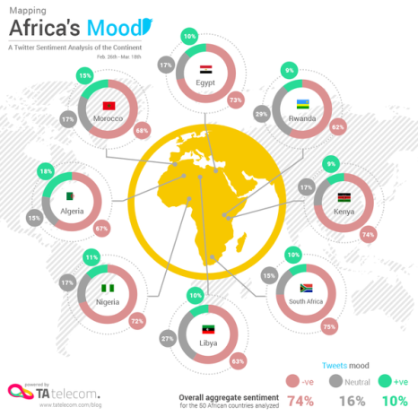 mapping_africa_mood_web
