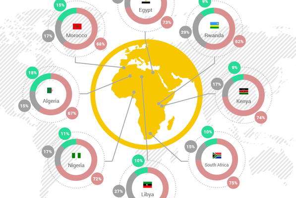Mapping Africa's Mood: A Twitter Sentiment Analysis of the Continent